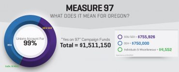 measure-97-FEATURED.jpg